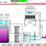 Chiller Overview